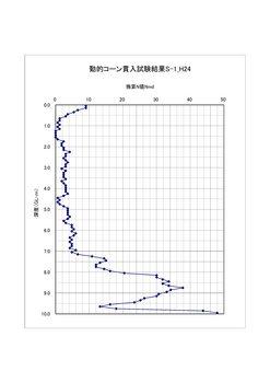 コーン貫入試験結果-2.jpg