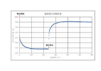 01揚水試験結果-2.jpg
